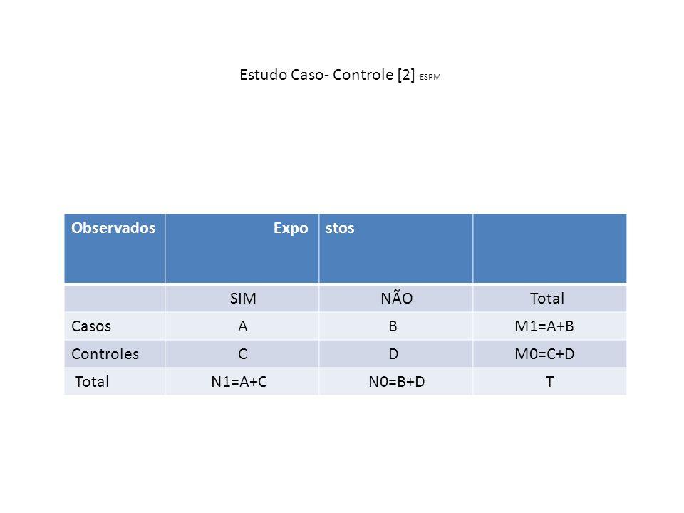Estudo Caso- Controle [2] ESPM